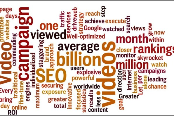 video marketing, video marketing houston, video marketing auckland, online marketing services, online marketing services houston, online marketing services auckland